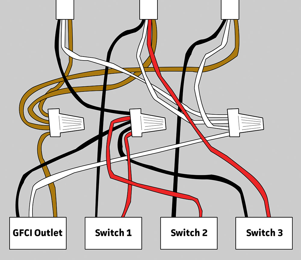 Wiring diagram outlet series free download wiring diagram xwiaw free download wiring diagram electrical wiring for gfci and 3 switches in bathroom home of asfbconference2016 Gallery
