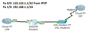 routing  How would a router with 32 WAN sub mask municate with the rest of the Inter