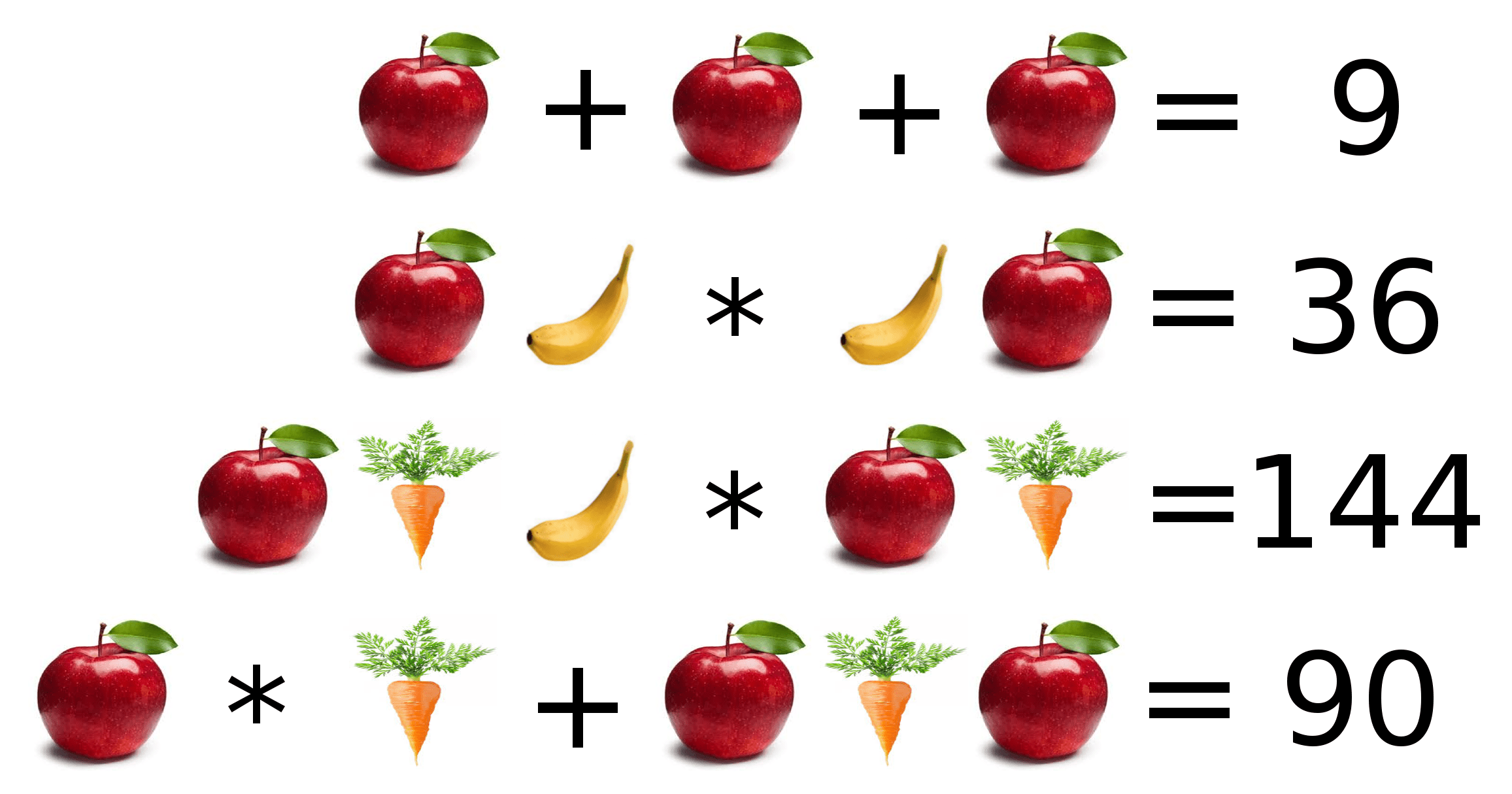 Puzzle Fruit Math Puzzle With Answer