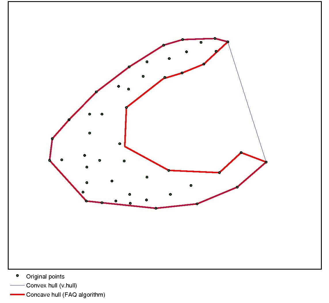 凹包の定義, 一部の線形計畫法の問題などで使われますが,與 えられた形 狀の凸包體を必要とするような立體の干渉問題に適する 凸包體を効率よく生成するものではない. そこで,位置と法線が必要