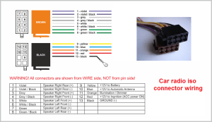 electrical  Radio Wiring diagrams andor color codes