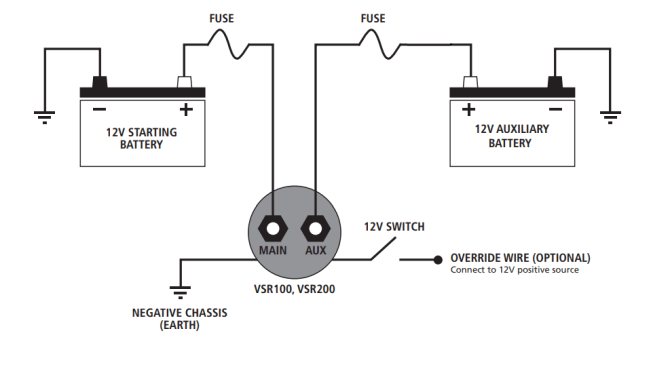 why grounding a battery to car chassis  electrical