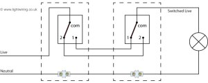 switches  Is it possible to replace a two way switch with two wall PIR sensors?  Electrical