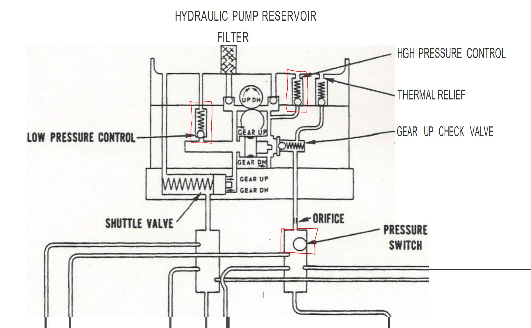 What Is The Difference Between A Pressure Switch High