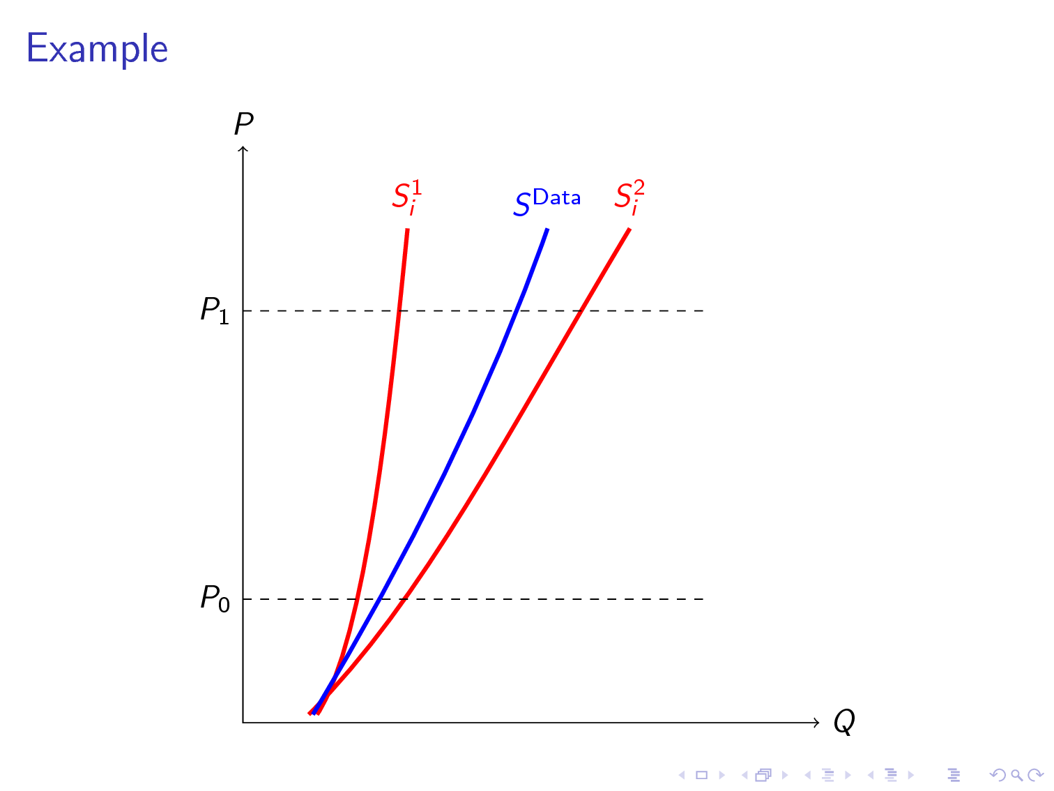 Tikz Shade Area Between Two Bezier Curves And An