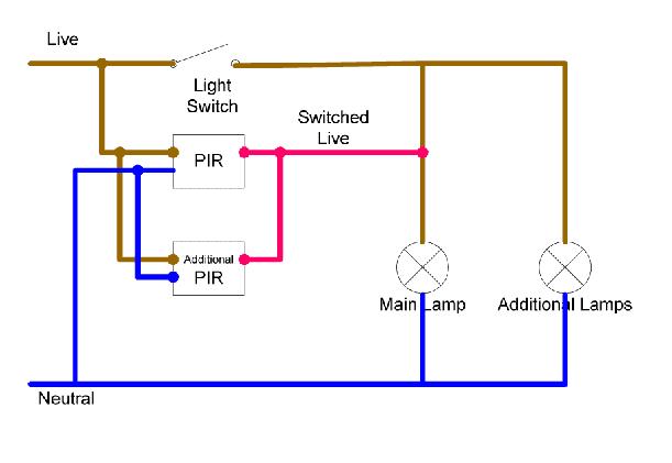 pir sensor wiring diagram  1970 ford starter wiring
