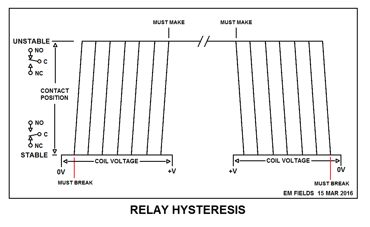 Relay Working Below Rated Coil Voltage