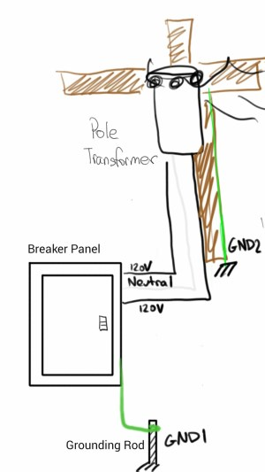Neutral vs ground wire?  Electrical Engineering Stack