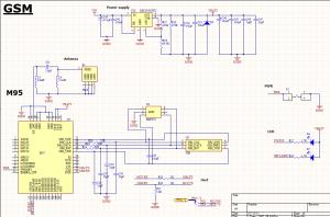power supply  Quectel M95 Shorts Vbat pins  Electrical