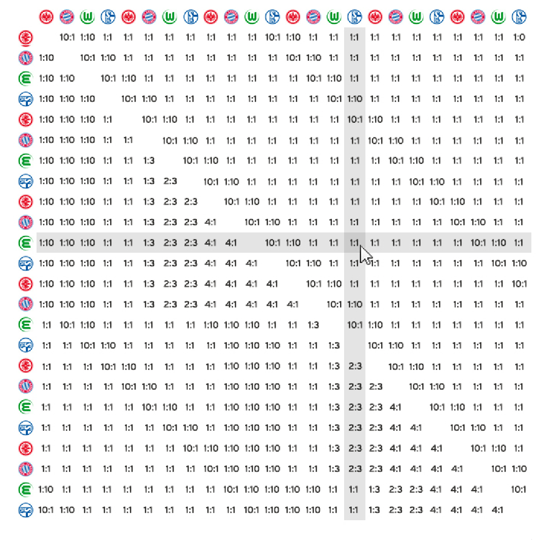 Multiplication chart 30x30 gallery free any chart examples multiplication chart 30x30 choice image free any chart examples multiplication chart 30x30 choice image free any nvjuhfo Choice Image
