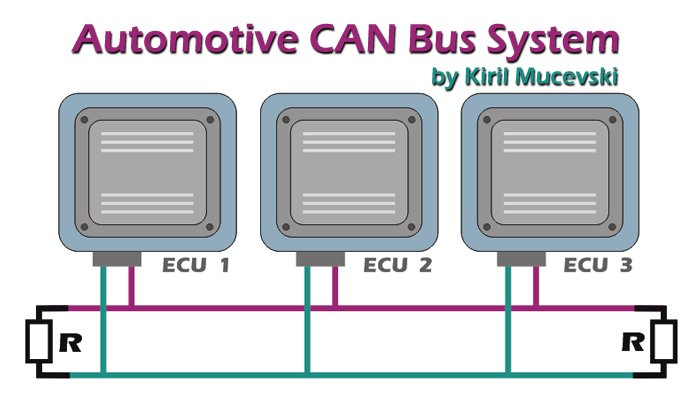 """Best Practices For """"bus Wiring""""?"""