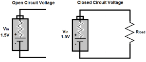 electromagism  Does electricity flow in open circuits