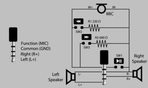 audio  4 pin headset pinout  pushbuttons interface