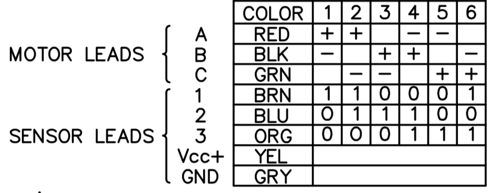 Image Result For Arduino Uno Microcontroller Datasheet