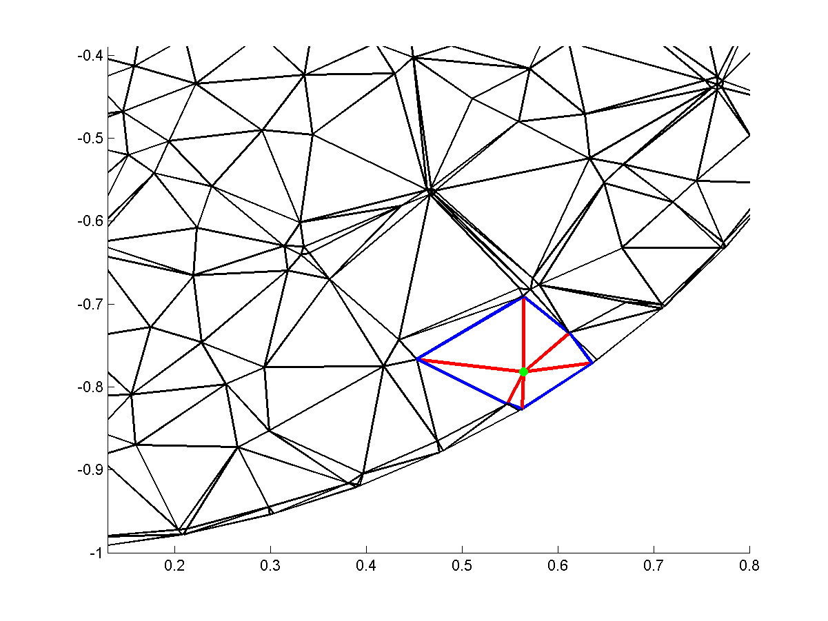 Algorithm For Labeling Edges Of A Triangular Mesh