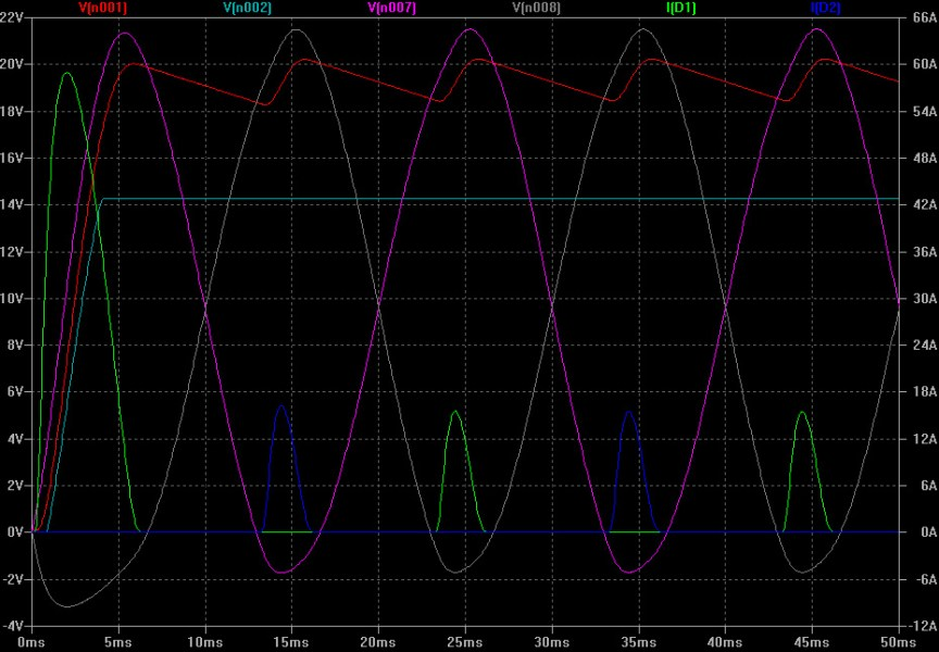 LTSpice power supply simulation  what is wrong with it    Electrical     blue  power supply