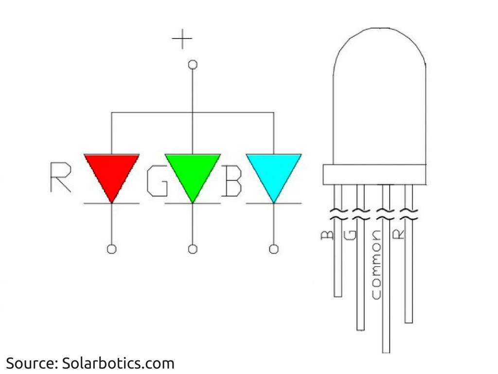Halpphane Led Wiring Diagram