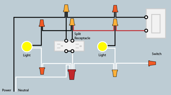 how do you wire multiple lights and a split receptacle to 3