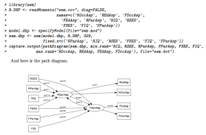 latex  Drawing path diagrams with R package 'sem' using