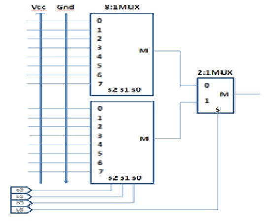 Making 16x1 Multiplexer By Using Two 8x1 Multiplexer And