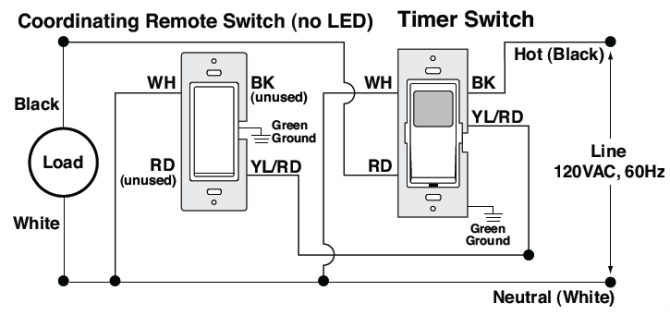 leviton dimmer 3 way wiring diagram  wire center •
