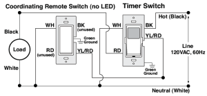 electrical  How do I install a Leviton light switch timer