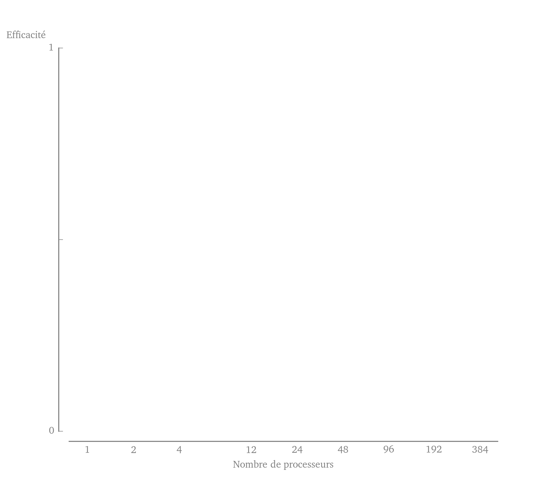 Setting The Position Of The Ylabel In A Matplotlib Graph