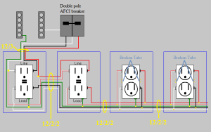 Electrical Circuits in a Workshop  Home Improvement Stack Exchange