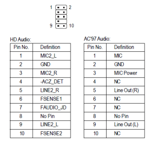 How to connect my front audio panel?  Super User
