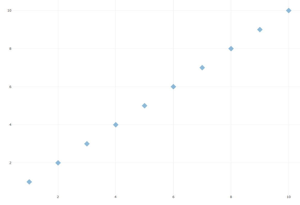 Ploting Scatter Marker Symbols From An Image In Plotly R
