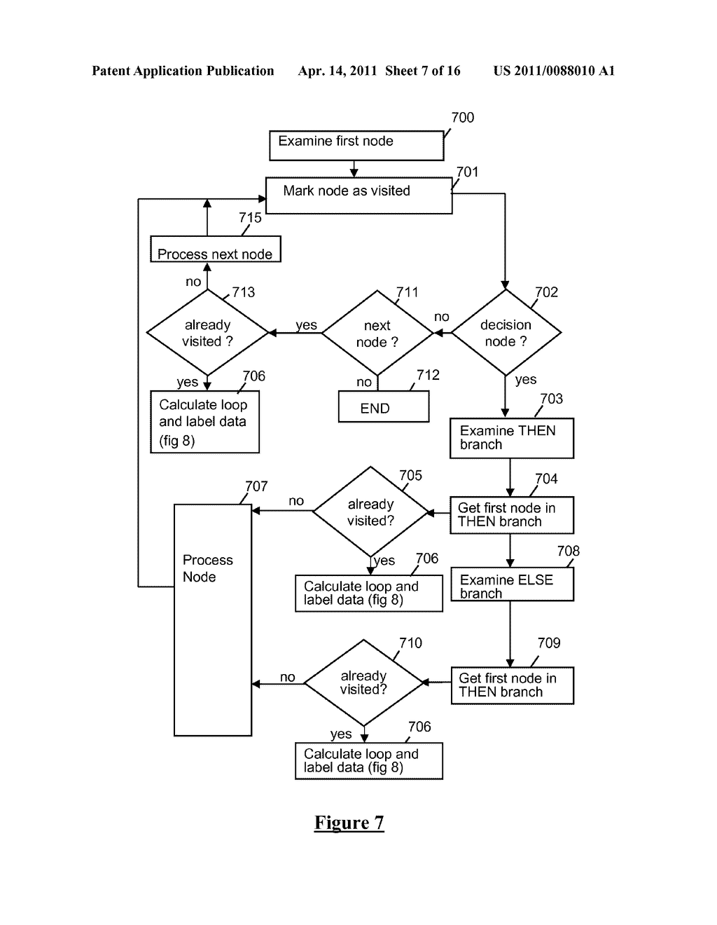 Automatically Generate Flowcharts Out Of C Code