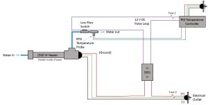 switches  SSR with lowflow switch to control heater