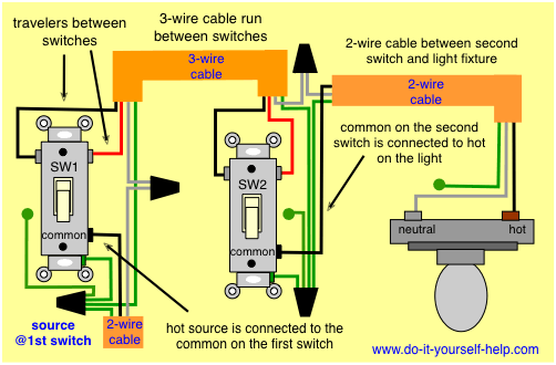 modifying strange 3 way switch wiring  home improvement
