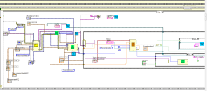 Labview: creating subVIs makes the Block Diagram expand