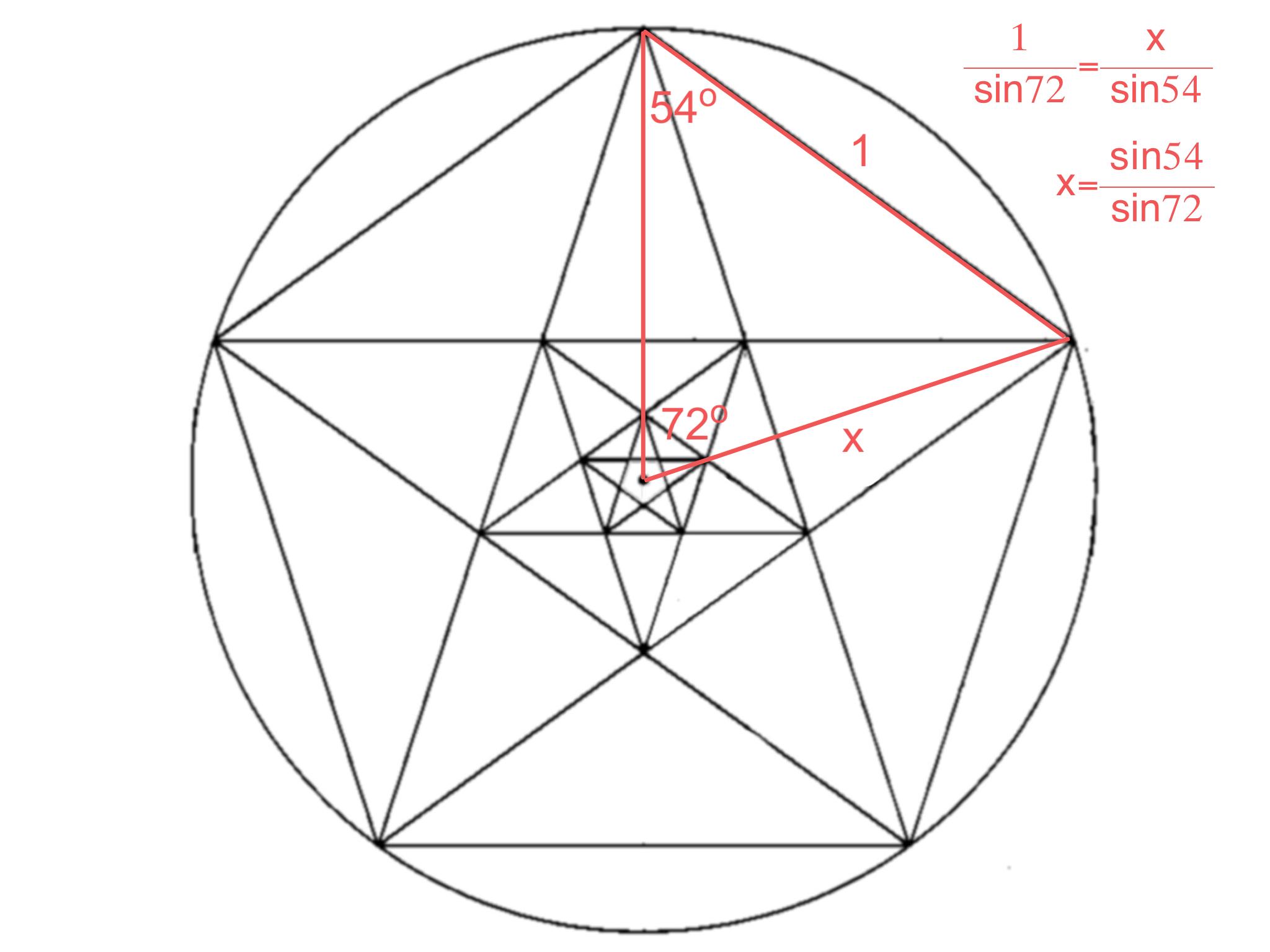 Area Fractal Pentagrams Ii