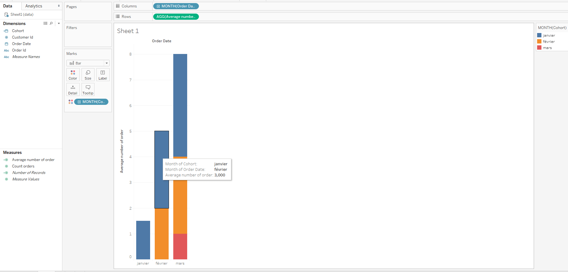 Tableau Using Window Max At The Customer Level Cohort