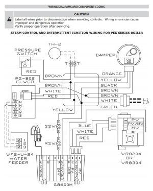 electrical  How do I connect a C wire to an Utica PEG112CDE steam boiler?  Home Improvement
