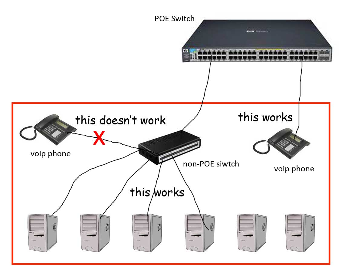 Xfinity Wireless Gateway Router Setup Comcast Wiring Diagram