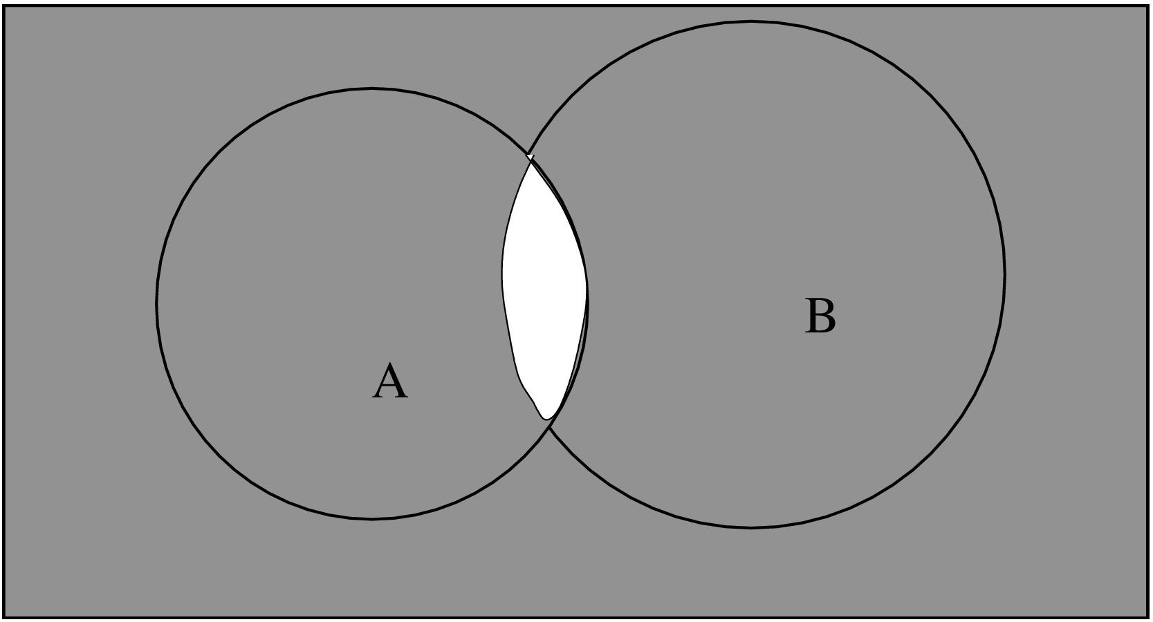 Elementary Set Theory