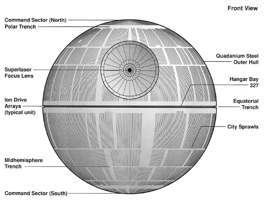 how did the death star move science fiction amp fantasy stack
