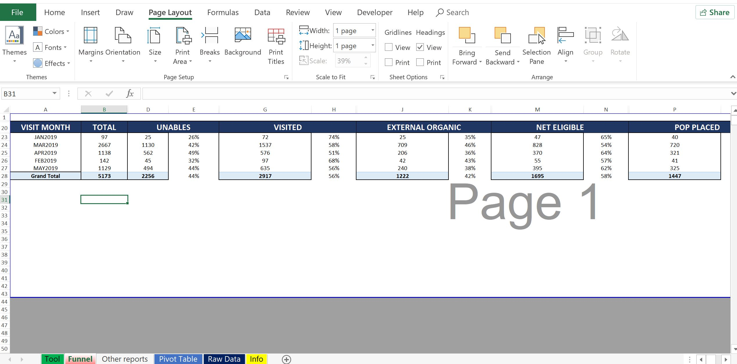 How To Remove Print Area Preview From Excel Sheet After