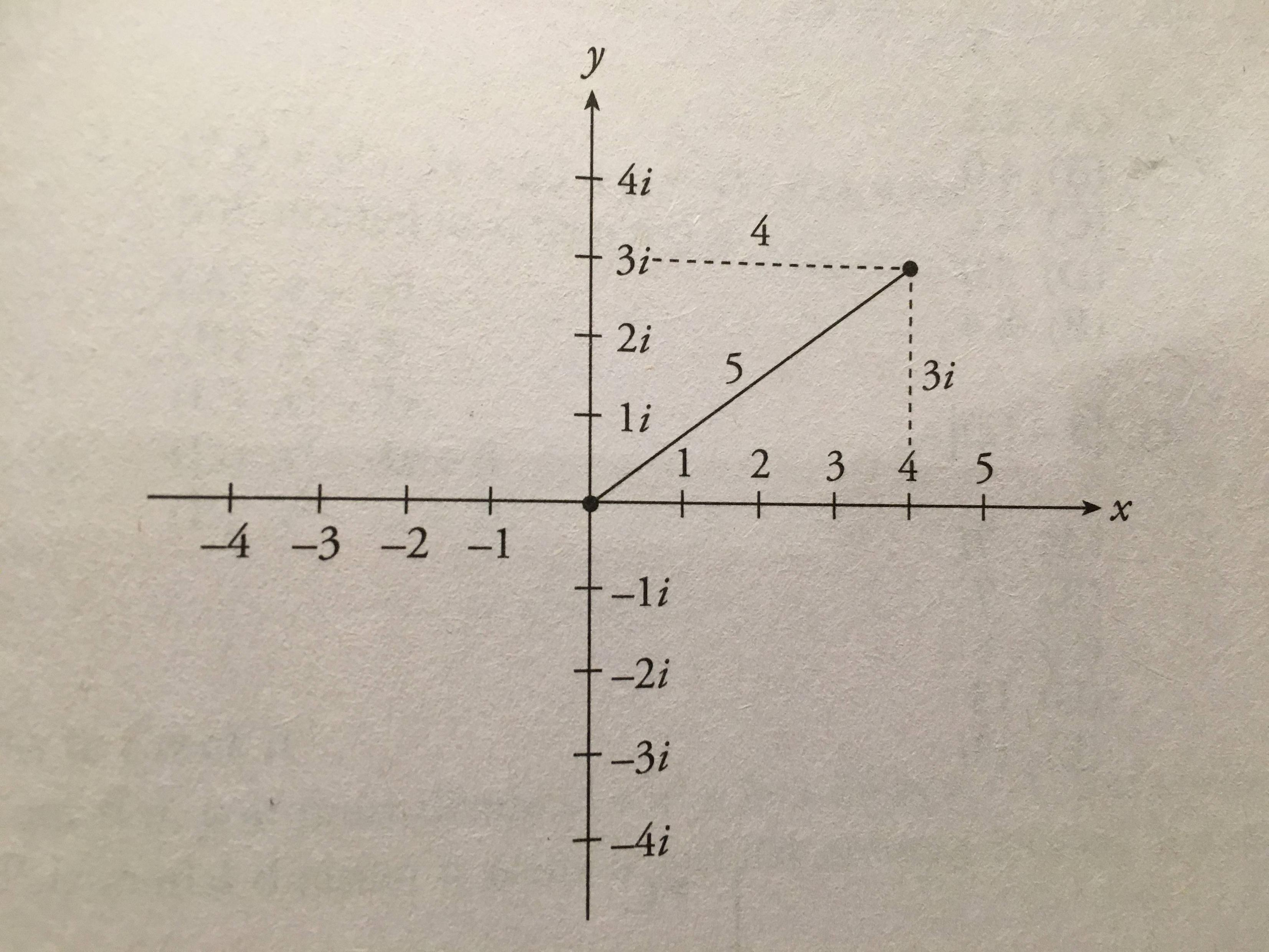 Absolute Value Complex Numbers Worksheet