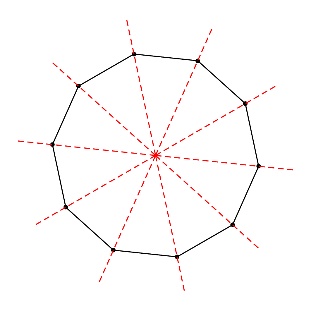 How To Draw All Or Some Symmetries Axes Of A Regular