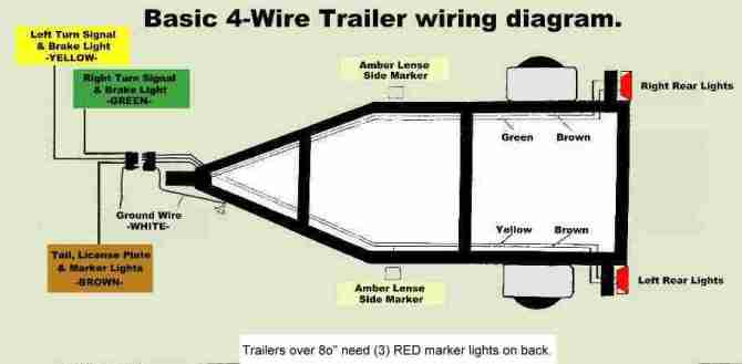 bass boat 4 pin trailer wiring diagram  auto electrical