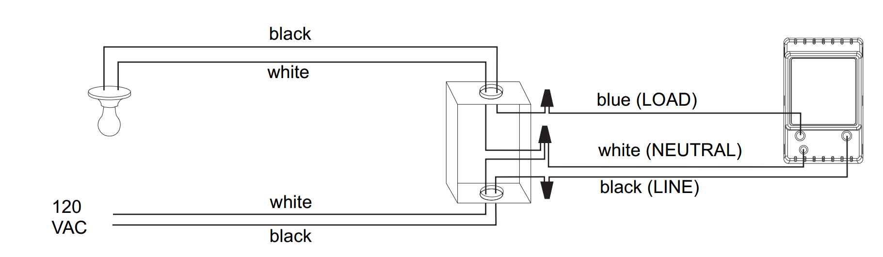 Light Switch Install Junction Box Diagram Wiring A