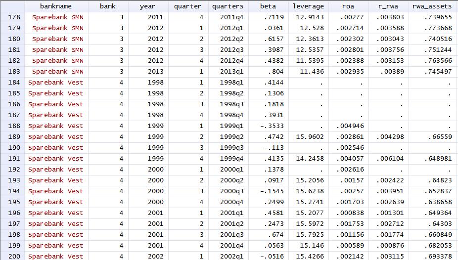 Image Result For Best Value Full