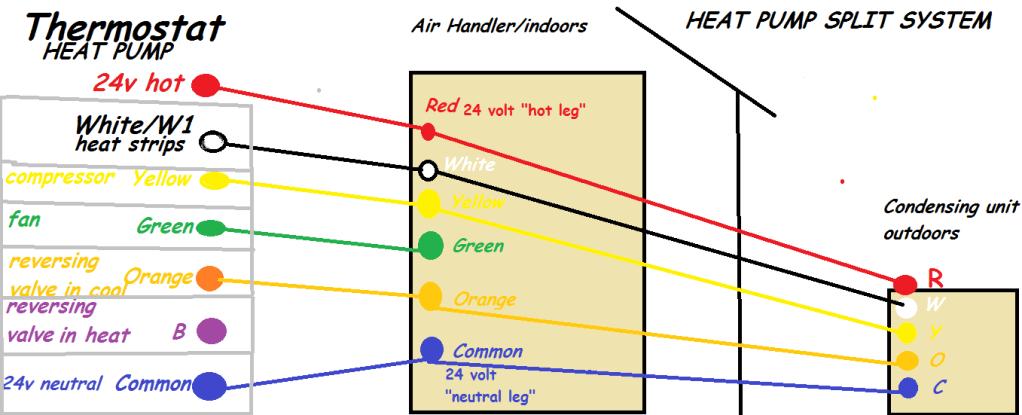 vE9Po?resize=665%2C270&ssl=1 thermostat wiring diagram color the best wiring diagram 2017 Honeywell Thermostat Wiring Diagram at beritabola.co
