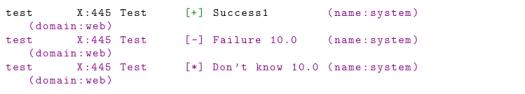Faulty output