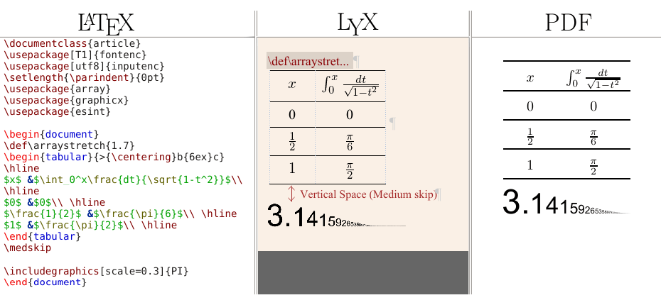 Tables In Latex Horizontal Alignment Align Note Below