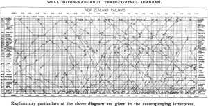 visualization  R ggplot2  Help Replicating Train Diagram